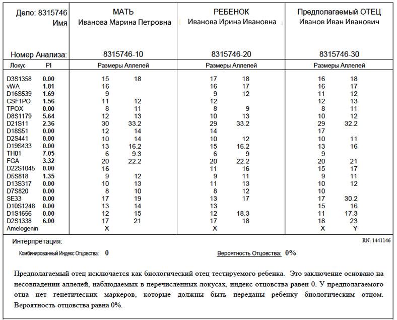 После получения свидетельства по переселению соотечественников в россию